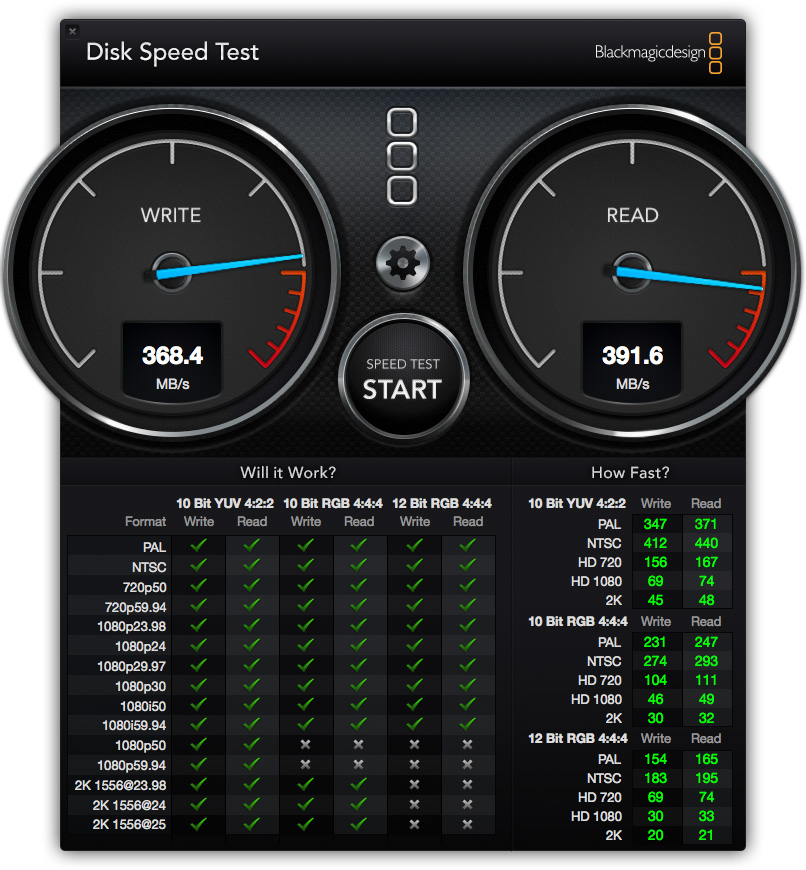 DiskSpeedTest Thunderbolt copy