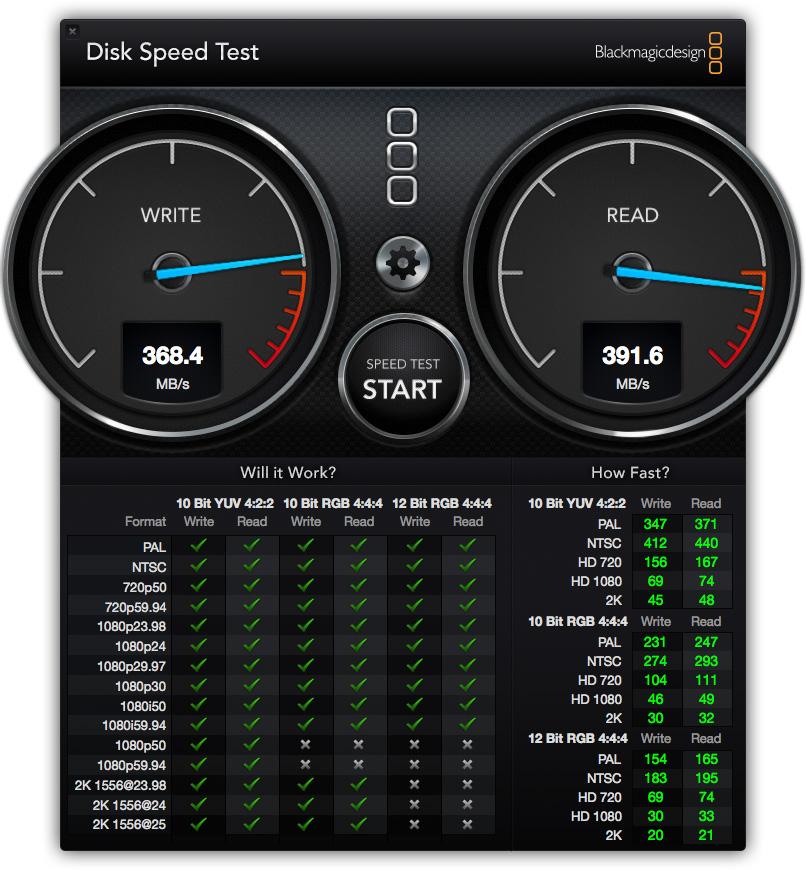 DiskSpeedTest Thunderbolt copy