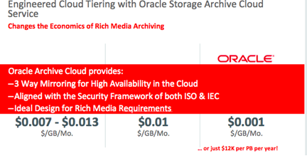 The cloud and production storage - postPerspective